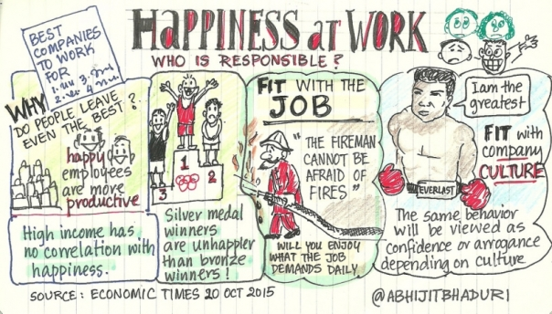 happiness-at-work